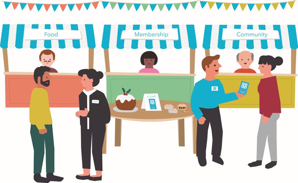 Co-op Cottenham Shape your Community Event